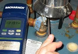 Carbon Monoxide Testing in Aurora
